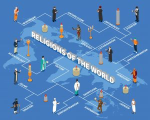 Religions Of World Isometric Flowchart Including People And Candles On Blue Background With Global Map Vector Illustration Religions Of World Isometr